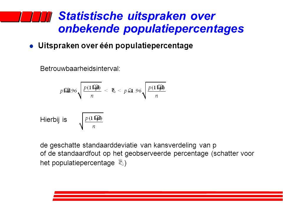 l Uitspraken over één populatiepercentage Statistische uitspraken over onbekende populatiepercentages Betrouwbaarheidsinterval: Hierbij is de geschatt