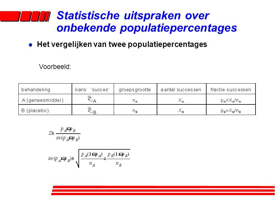 l Het vergelijken van twee populatiepercentages Statistische uitspraken over onbekende populatiepercentages Voorbeeld: BABA B