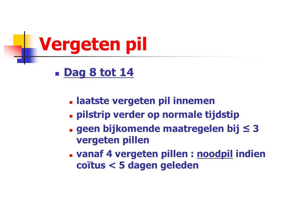 Vergeten pil Vanaf twee vergeten pillen: Welke cyclusdag in de pilstrip was de eerste vergeten pil ? Dag 1 tot 7 laatste vergeten pil innemen pilstrip