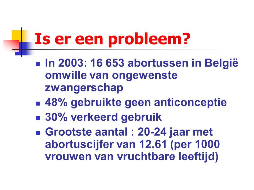 Is er een probleem?Abortuscijfers 2002200320042005 10-14 j.63658884 15-19 j.2059209721882301 20-24 j.3692 4032 40024139 25-29 j. 3339341136283873 30-3