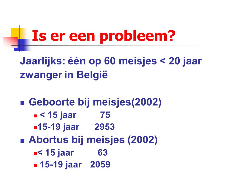 Is er een probleem? In 2003: 16 653 abortussen in België omwille van ongewenste zwangerschap 48% gebruikte geen anticonceptie 30% verkeerd gebruik Gro