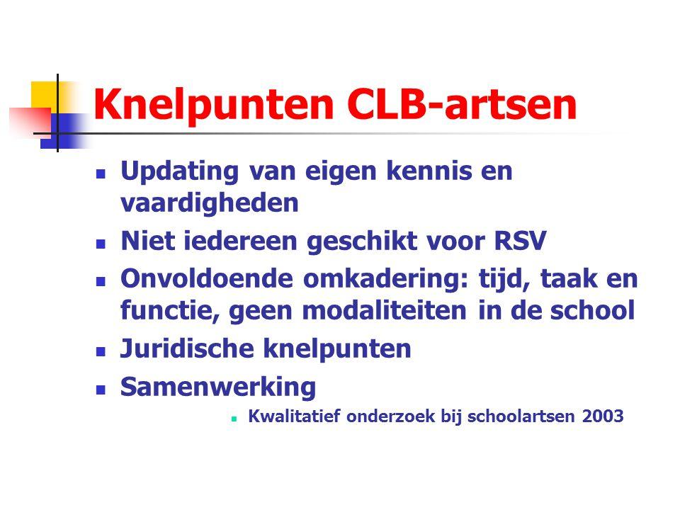 Preventie Collectief (CLB) Individueel CLB-artsen Jeugdwerkers Huisartsen, gynaecologen.............. Apothekers Media, websites, folders....