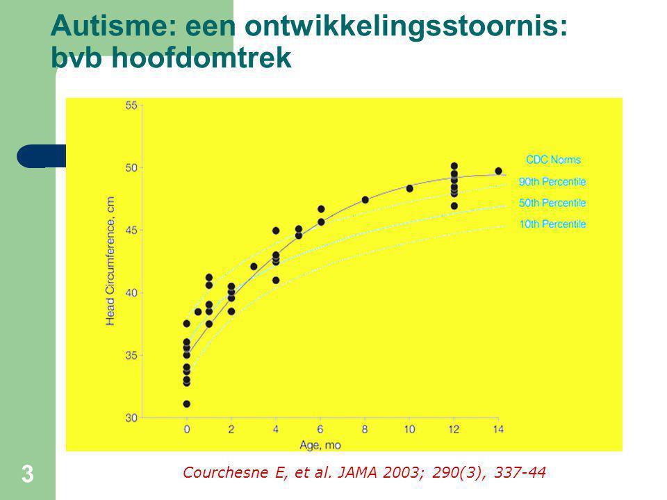 34 Tweelingstudies Concordantie van ziekte (i.c.
