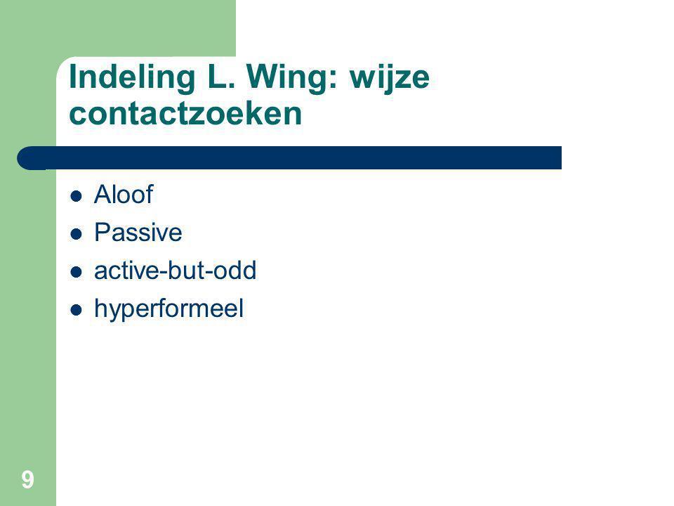 9 Indeling L. Wing: wijze contactzoeken Aloof Passive active-but-odd hyperformeel