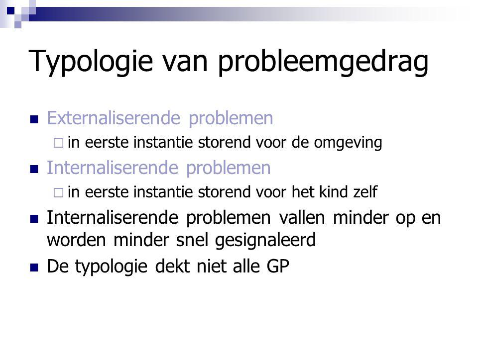 Typologie van probleemgedrag Externaliserende problemen  in eerste instantie storend voor de omgeving Internaliserende problemen  in eerste instanti