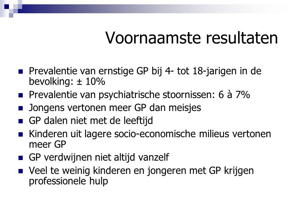 Voornaamste resultaten Prevalentie van ernstige GP bij 4- tot 18-jarigen in de bevolking: ± 10% Prevalentie van psychiatrische stoornissen: 6 à 7% Jon
