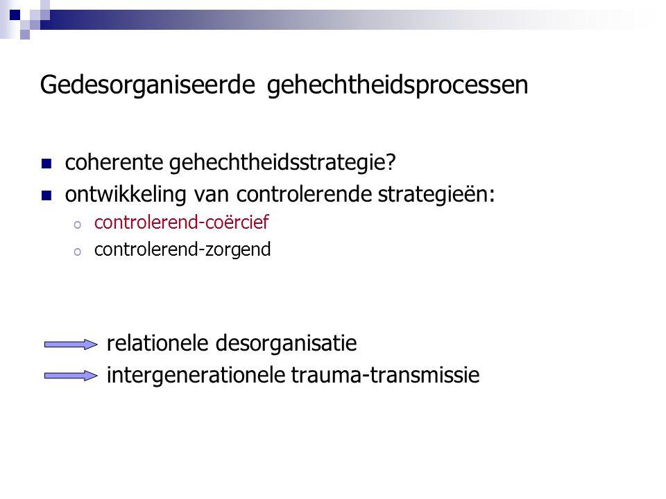 Gedesorganiseerde gehechtheidsprocessen coherente gehechtheidsstrategie? ontwikkeling van controlerende strategieën: o controlerend-coërcief o control