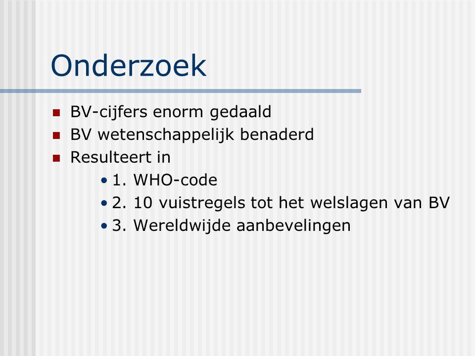 Onderzoek BV-cijfers enorm gedaald BV wetenschappelijk benaderd Resulteert in 1. WHO-code 2. 10 vuistregels tot het welslagen van BV 3. Wereldwijde aa