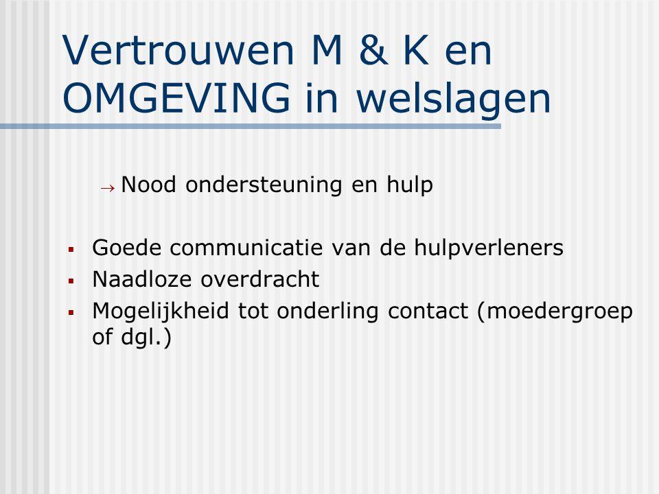 Vertrouwen M & K en OMGEVING in welslagen  Nood ondersteuning en hulp  Goede communicatie van de hulpverleners  Naadloze overdracht  Mogelijkheid