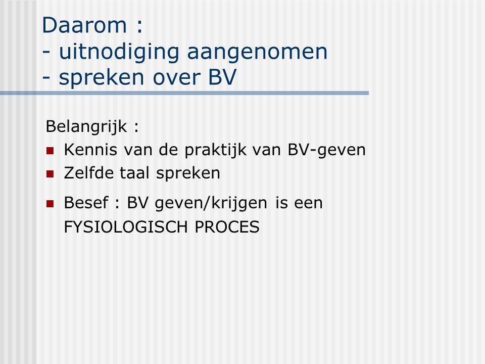 Daarom : - uitnodiging aangenomen - spreken over BV Belangrijk : Kennis van de praktijk van BV-geven Zelfde taal spreken Besef : BV geven/krijgen is e
