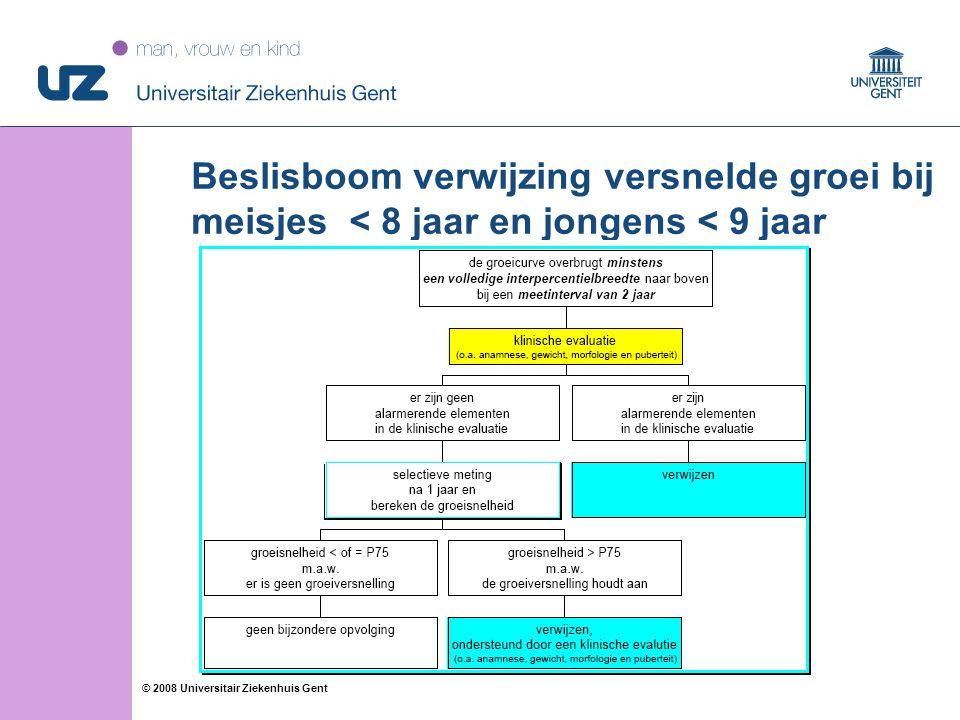 20 © 2008 Universitair Ziekenhuis Gent Beslisboom verwijzing versnelde groei bij meisjes < 8 jaar en jongens < 9 jaar