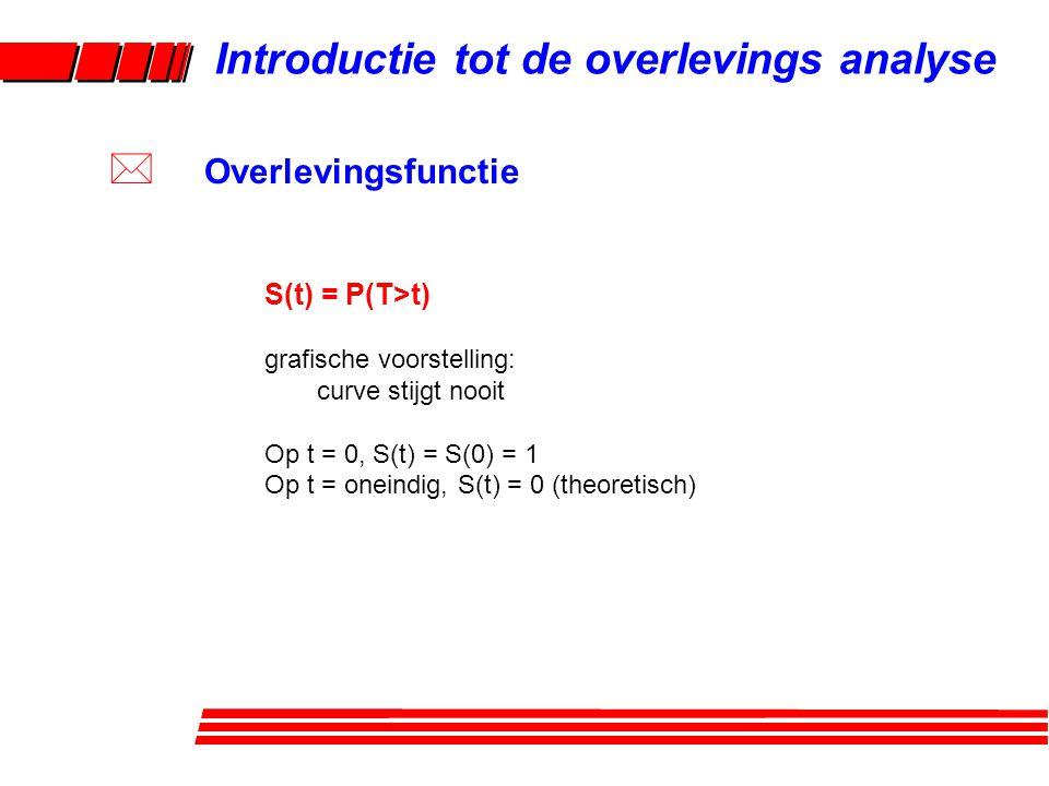 S(t) = P(T>t) grafische voorstelling: curve stijgt nooit Op t = 0, S(t) = S(0) = 1 Op t = oneindig, S(t) = 0 (theoretisch) * Overlevingsfunctie Introductie tot de overlevings analyse