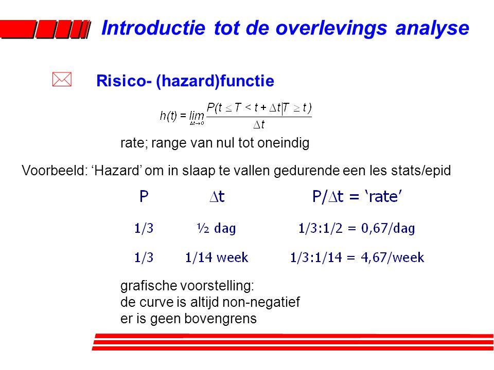 rate; range van nul tot oneindig Voorbeeld: 'Hazard' om in slaap te vallen gedurende een les stats/epid grafische voorstelling: de curve is altijd non-negatief er is geen bovengrens * Risico- (hazard)functie Introductie tot de overlevings analyse