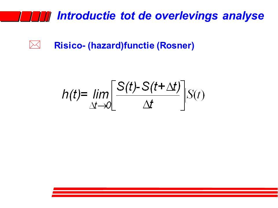 * Risico- (hazard)functie, grafische voorstelling Introductie tot de overlevings analyse