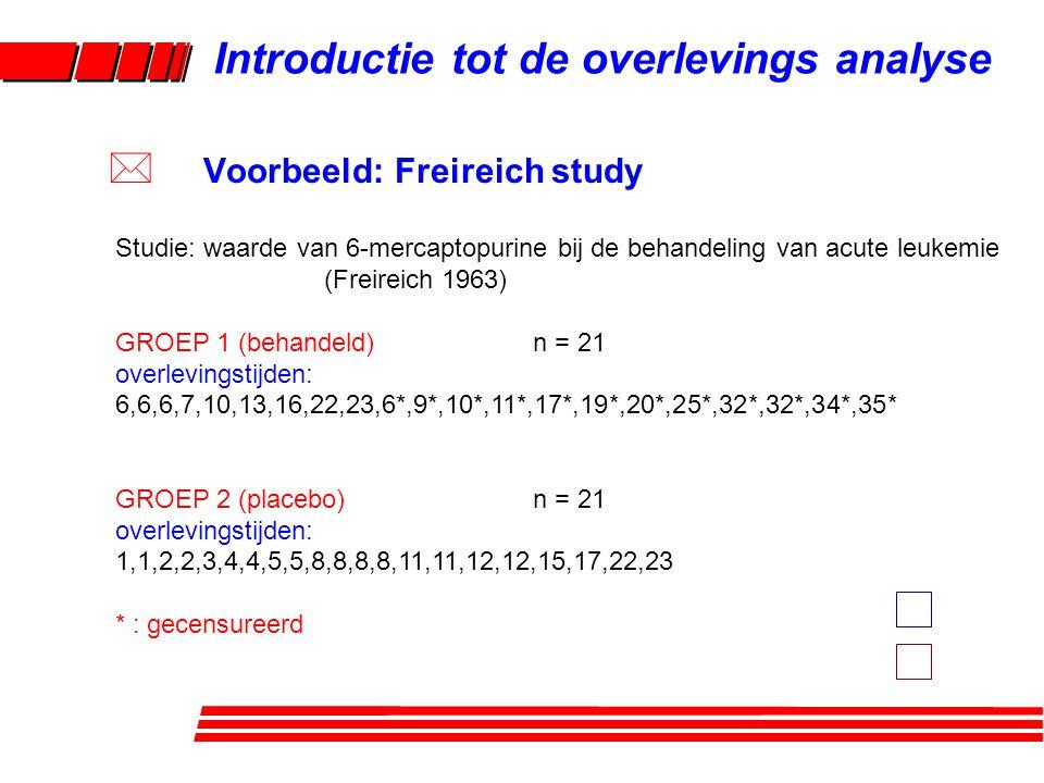 Studie: waarde van 6-mercaptopurine bij de behandeling van acute leukemie (Freireich 1963) GROEP 1 (behandeld)n = 21 overlevingstijden: 6,6,6,7,10,13,16,22,23,6*,9*,10*,11*,17*,19*,20*,25*,32*,32*,34*,35* GROEP 2 (placebo)n = 21 overlevingstijden: 1,1,2,2,3,4,4,5,5,8,8,8,8,11,11,12,12,15,17,22,23 * : gecensureerd * Voorbeeld: Freireich study Introductie tot de overlevings analyse