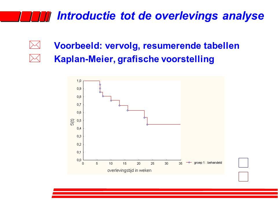 Introductie tot de overlevings analyse * Voorbeeld: vervolg, resumerende tabellen * Kaplan-Meier, grafische voorstelling
