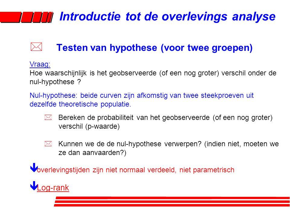 * Testen van hypothese * Log-rank (voor twee groepen) Chi-kwadraat test Globale vergelijking van de KM curven Geobserveerde vs.