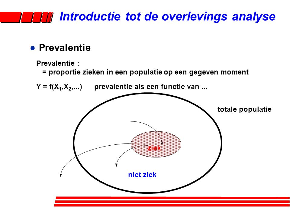 l Prevalentie Prevalentie : = proportie zieken in een populatie op een gegeven moment Y = f(X 1,X 2,...)prevalentie als een functie van...