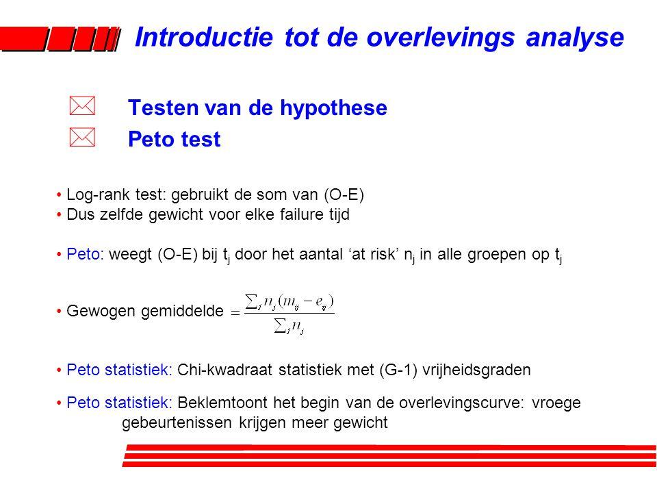 Log-rank test: p= 0.00009 Peto & Peto Wilcoxon p= 0.00019 * Testen van de hypothese * Log-rank versus Peto test Introductie tot de overlevings analyse