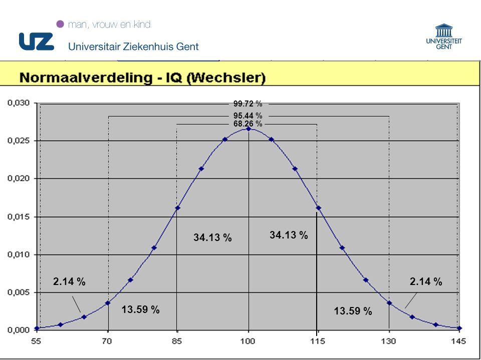 46 © 2008 Universitair Ziekenhuis Gent 34.13 % 13.59 % 2.14 % 68.26 % 95.44 % 99.72 %