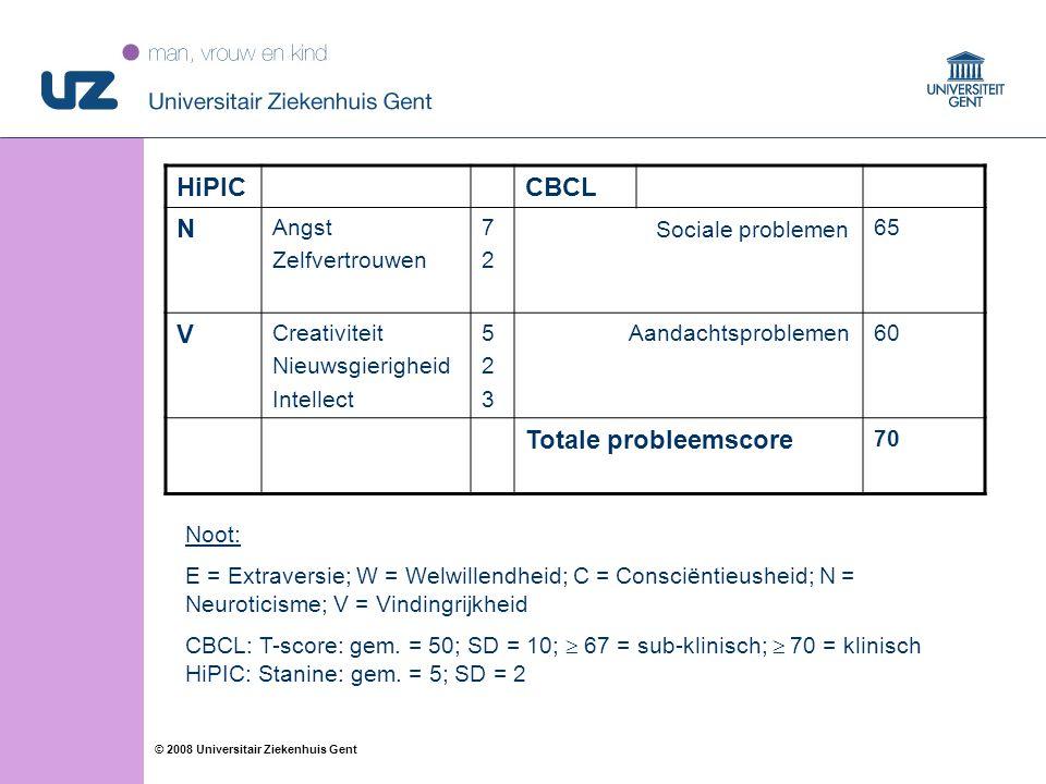 16 © 2008 Universitair Ziekenhuis Gent HiPICCBCL N Angst Zelfvertrouwen 7272 Sociale problemen 65 V Creativiteit Nieuwsgierigheid Intellect 523523 Aandachtsproblemen60 Totale probleemscore 70 Noot: E = Extraversie; W = Welwillendheid; C = Consciëntieusheid; N = Neuroticisme; V = Vindingrijkheid CBCL: T-score: gem.