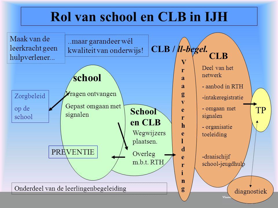 School en CLB Wegwijzers plaatsen. Overleg m.b.t.