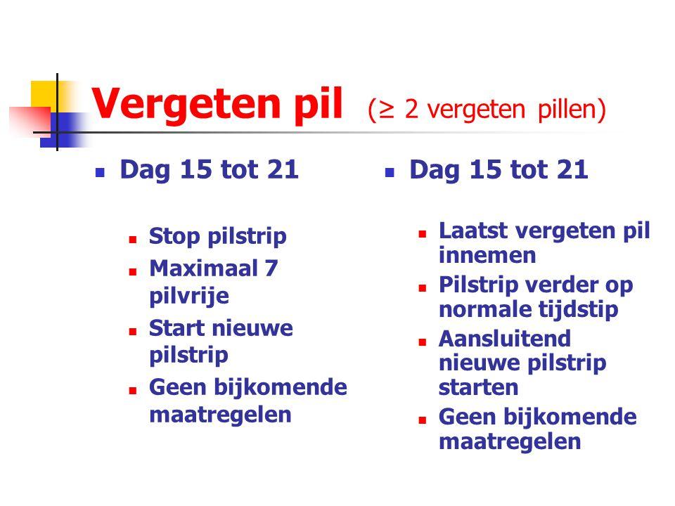 Vergeten pil Dag 8 tot 14 (≥2 vergeten pillen) Laatste vergeten pil innemen Pilstrip verder op normale tijdstip Zeven dagen geen coïtus tenzij met con