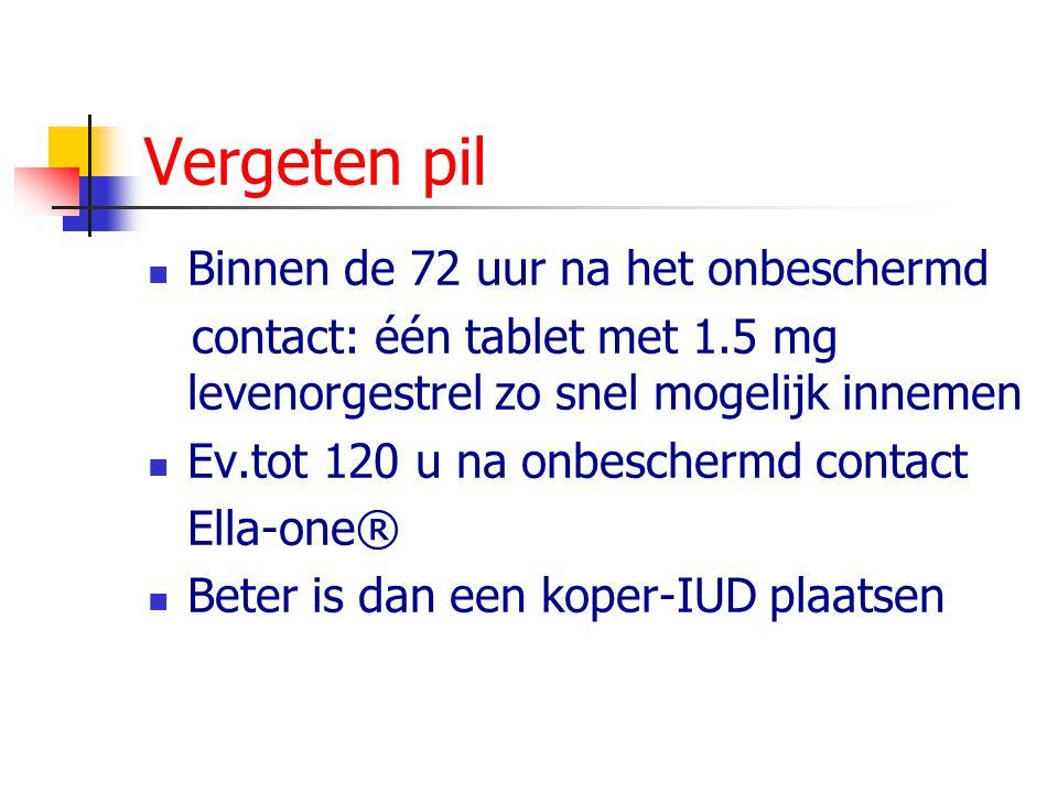 Vergeten pil (≥ 2 vergeten pillen) Dag 15 tot 21 Stop pilstrip Maximaal 7 pilvrije Start nieuwe pilstrip Geen bijkomende maatregelen Dag 15 tot 21 Laa
