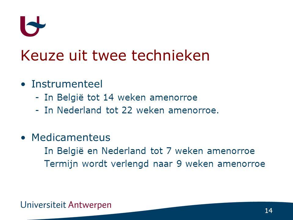 14 Keuze uit twee technieken Instrumenteel -In België tot 14 weken amenorroe -In Nederland tot 22 weken amenorroe. Medicamenteus In België en Nederlan