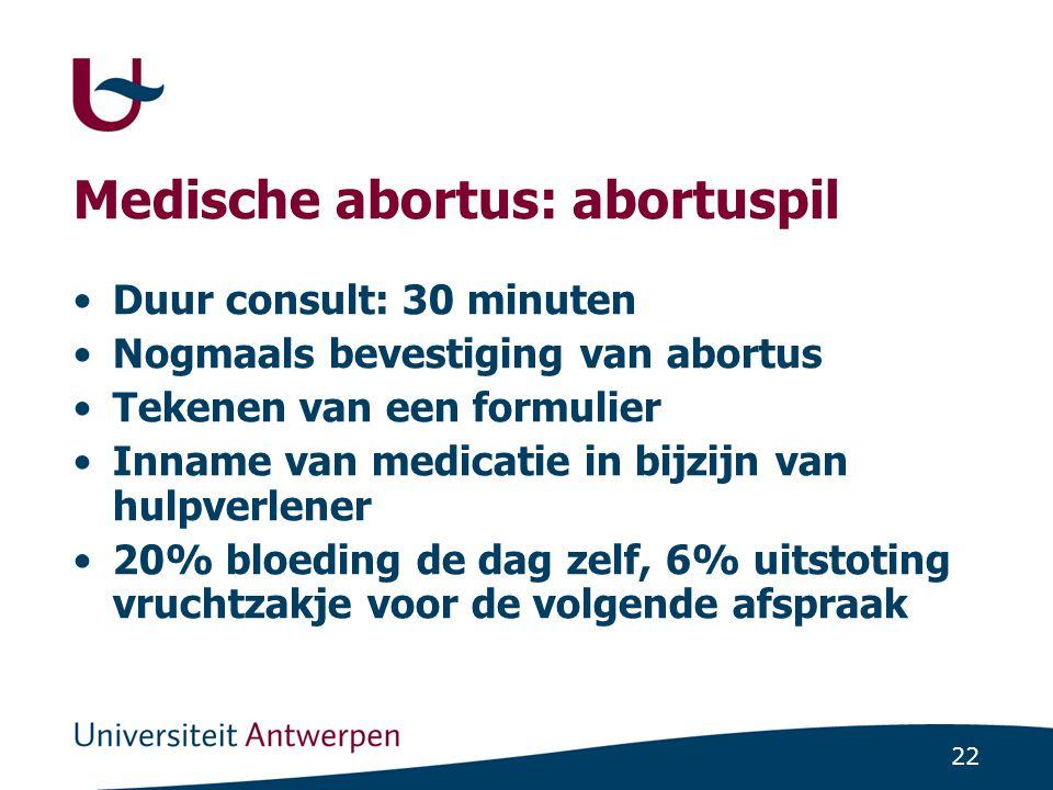 22 Medische abortus: abortuspil Duur consult: 30 minuten Nogmaals bevestiging van abortus Tekenen van een formulier Inname van medicatie in bijzijn va