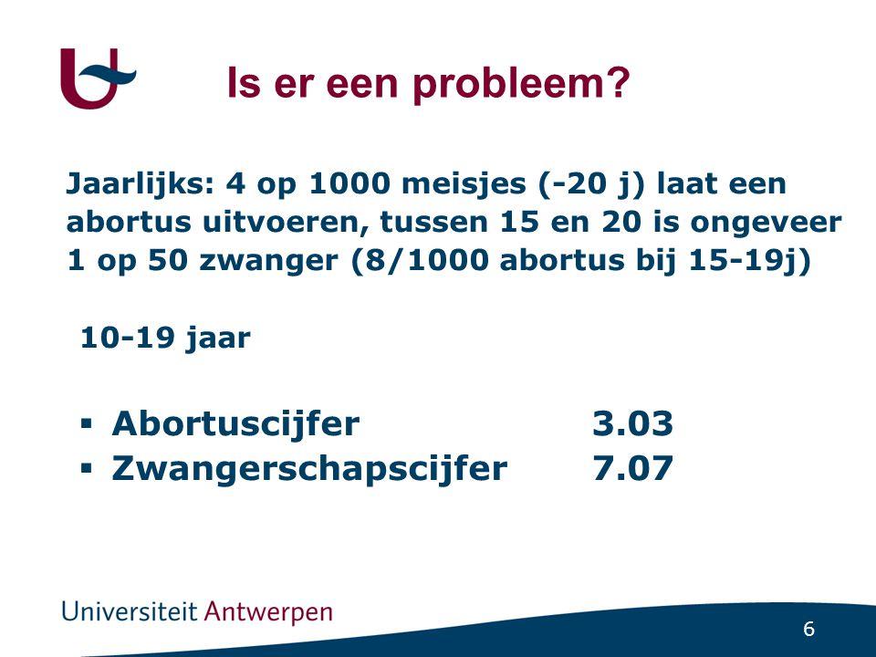 6 Is er een probleem? Jaarlijks: 4 op 1000 meisjes (-20 j) laat een abortus uitvoeren, tussen 15 en 20 is ongeveer 1 op 50 zwanger (8/1000 abortus bij