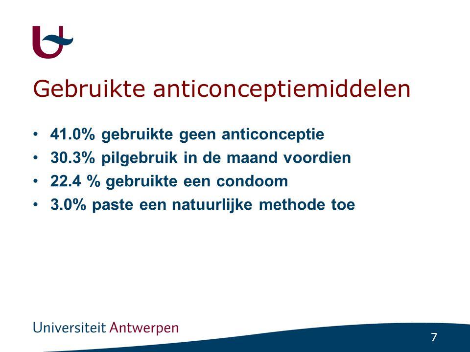 7 Gebruikte anticonceptiemiddelen 41.0% gebruikte geen anticonceptie 30.3% pilgebruik in de maand voordien 22.4 % gebruikte een condoom 3.0% paste een