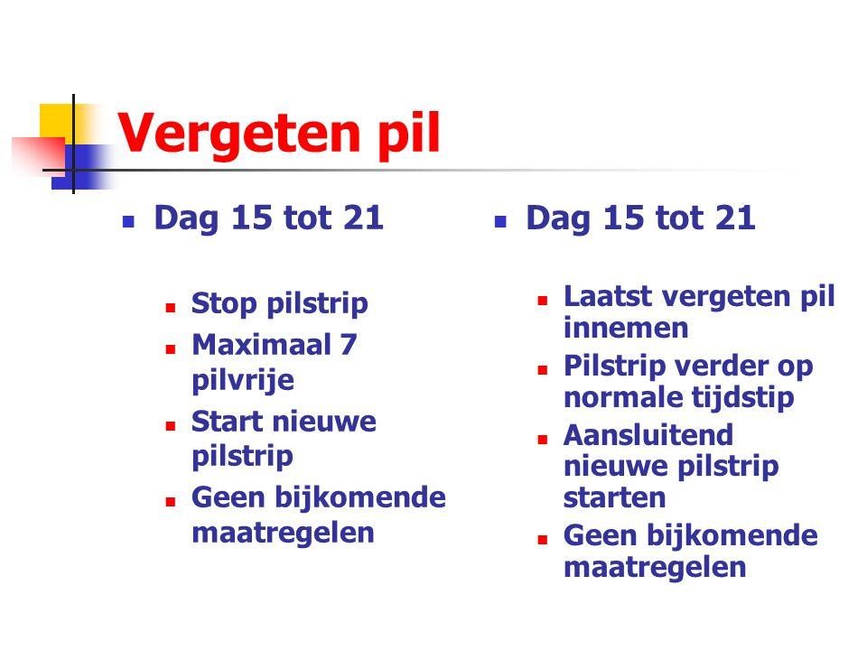 Vergeten pil Dag 8 tot 14 laatste vergeten pil innemen pilstrip verder op normale tijdstip geen bijkomende maatregelen bij ≤ 3 vergeten pillen vanaf 4