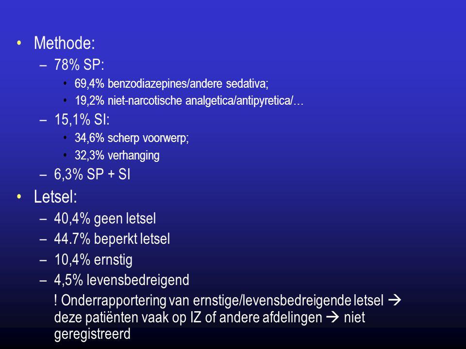 Methode: –78% SP: 69,4% benzodiazepines/andere sedativa; 19,2% niet-narcotische analgetica/antipyretica/… –15,1% SI: 34,6% scherp voorwerp; 32,3% verh