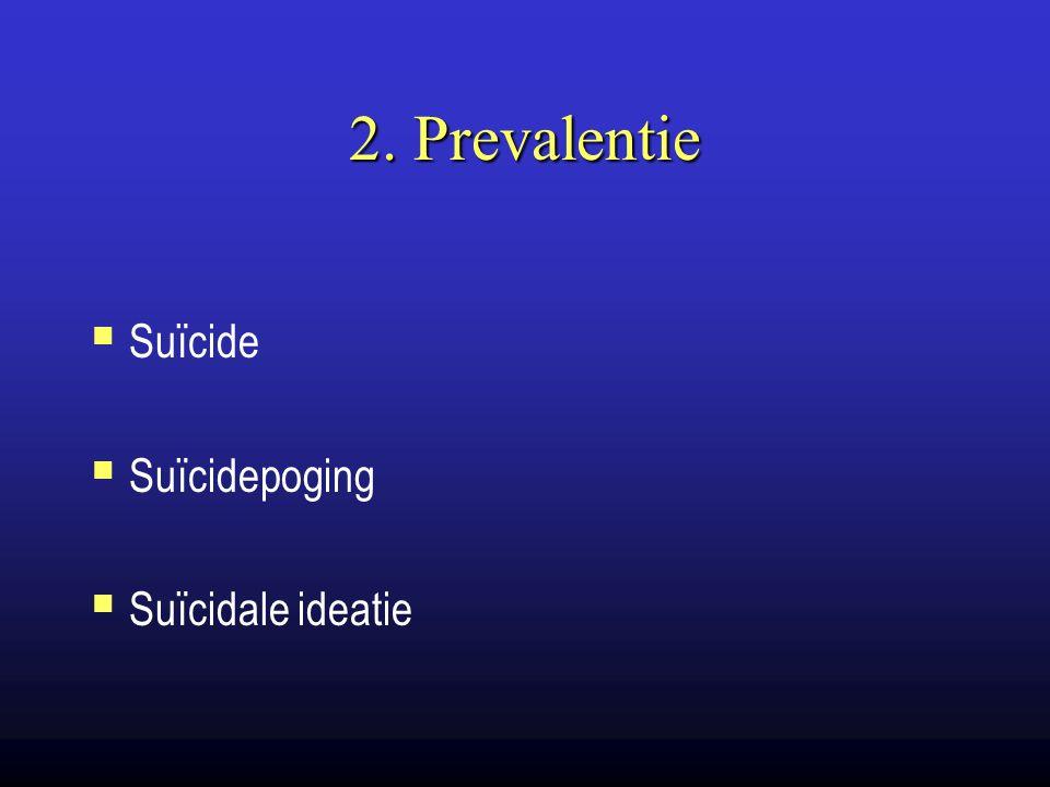 5.1.1.Suïcide specifiek Gericht naar lln.