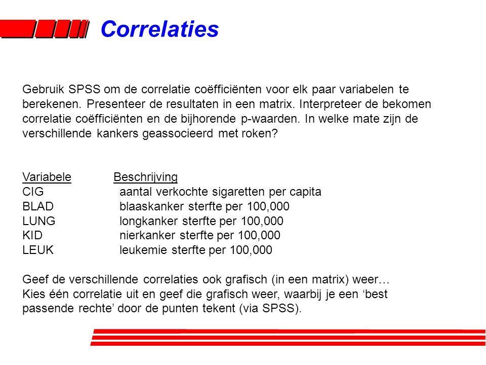 Gebruik SPSS om de correlatie coëfficiënten voor elk paar variabelen te berekenen. Presenteer de resultaten in een matrix. Interpreteer de bekomen cor
