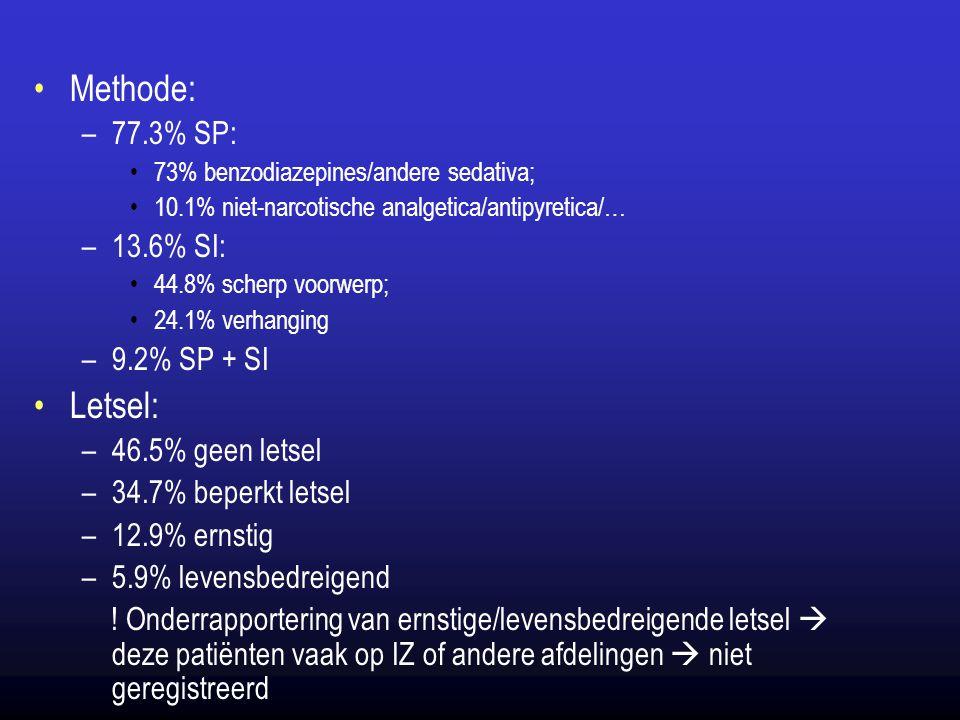 Methode: –77.3% SP: 73% benzodiazepines/andere sedativa; 10.1% niet-narcotische analgetica/antipyretica/… –13.6% SI: 44.8% scherp voorwerp; 24.1% verh