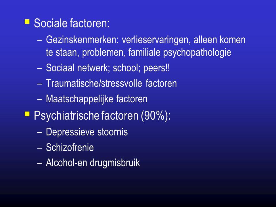  Sociale factoren: –Gezinskenmerken: verlieservaringen, alleen komen te staan, problemen, familiale psychopathologie –Sociaal netwerk; school; peers!