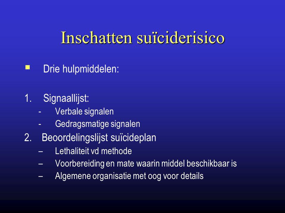 Inschatten suïciderisico  Drie hulpmiddelen: 1.Signaallijst: -Verbale signalen -Gedragsmatige signalen 2. Beoordelingslijst suïcideplan –Lethaliteit