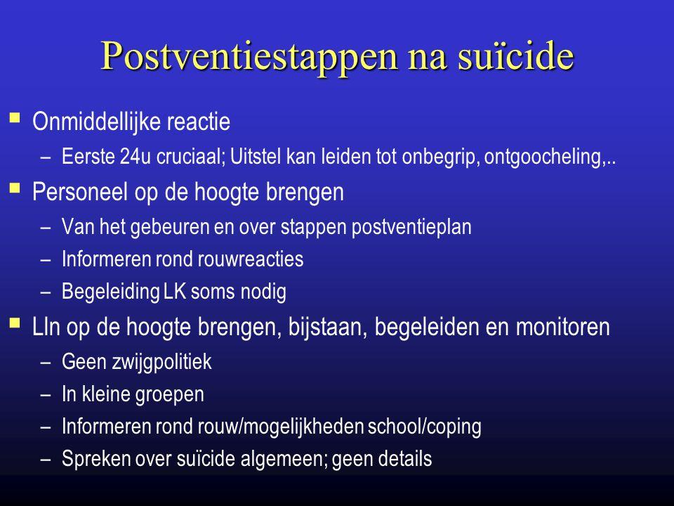 Postventiestappen na suïcide  Onmiddellijke reactie –Eerste 24u cruciaal; Uitstel kan leiden tot onbegrip, ontgoocheling,..  Personeel op de hoogte
