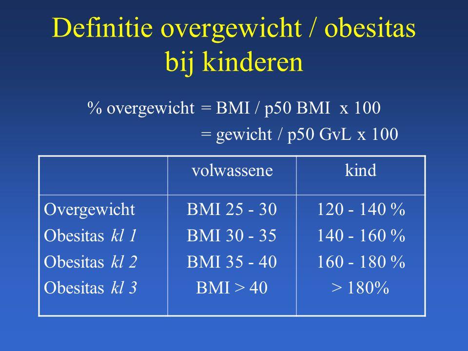 Definitie overgewicht / obesitas bij kinderen % overgewicht = BMI / p50 BMI x 100 = gewicht / p50 GvL x 100 volwassenekind Overgewicht Obesitas kl 1 O