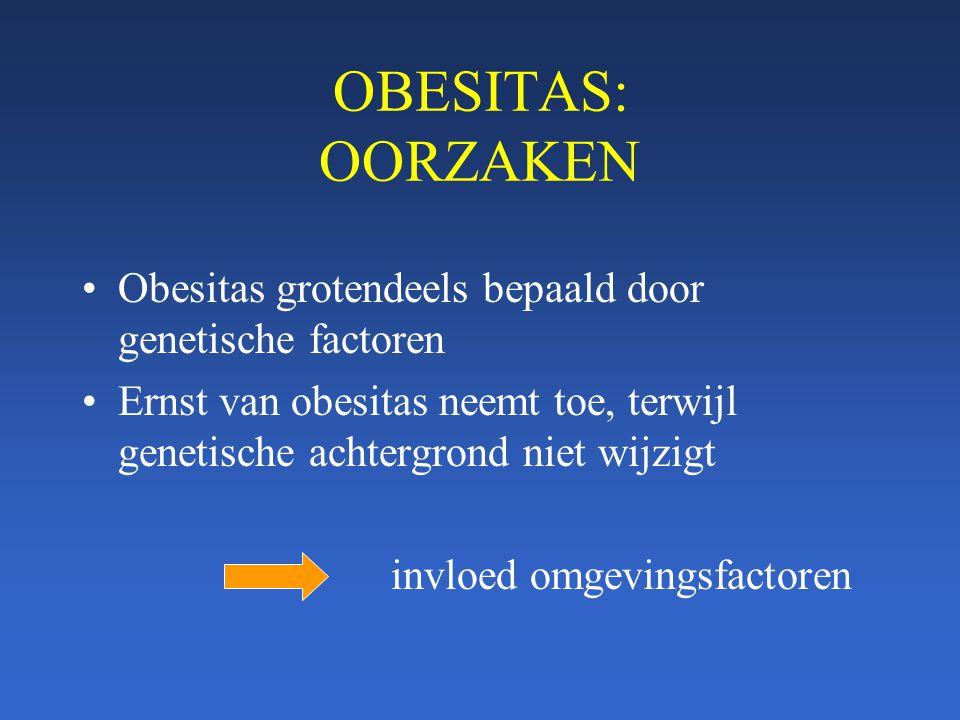 OBESITAS: OORZAKEN Obesitas grotendeels bepaald door genetische factoren Ernst van obesitas neemt toe, terwijl genetische achtergrond niet wijzigt inv