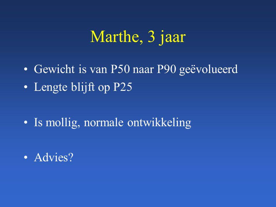 Marthe, 3 jaar Gewicht is van P50 naar P90 geëvolueerd Lengte blijft op P25 Is mollig, normale ontwikkeling Advies?