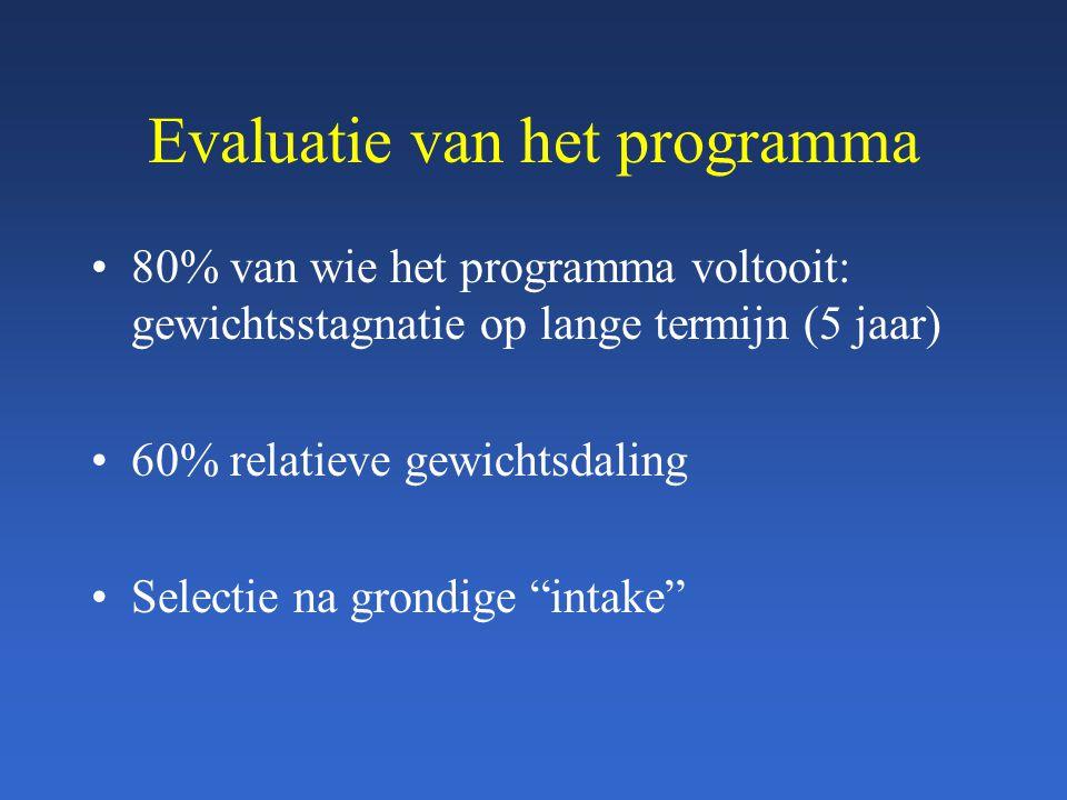 Evaluatie van het programma 80% van wie het programma voltooit: gewichtsstagnatie op lange termijn (5 jaar) 60% relatieve gewichtsdaling Selectie na g