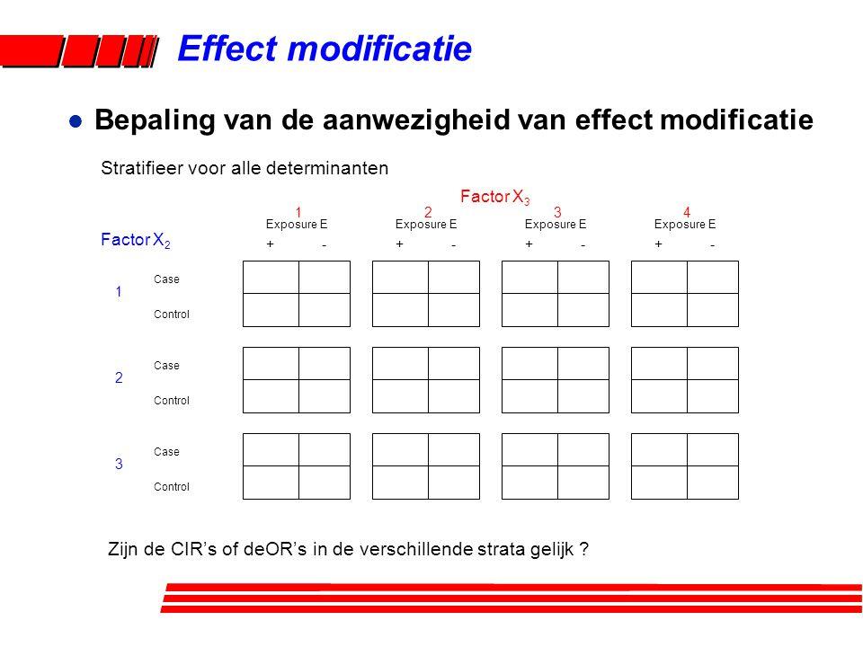 l Bepaling van de aanwezigheid van effect modificatie Effect modificatie +- Case Control Exposure E +- +- +- +- +- +- Case Control Case Control 12 1 3