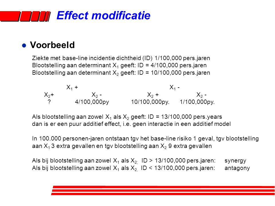 l Voorbeeld Effect modificatie Ziekte met base-line incidentie dichtheid (ID) 1/100,000 pers.jaren Blootstelling aan determinant X 1 geeft: ID = 4/100