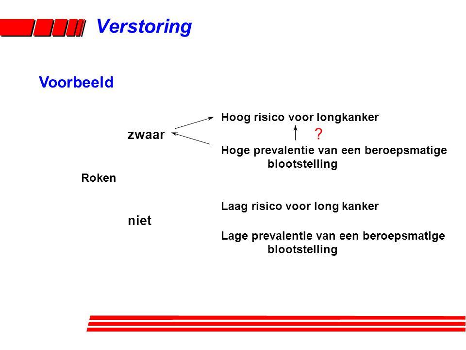 Verstoring Voorbeeld Hoog risico voor longkanker zwaar .