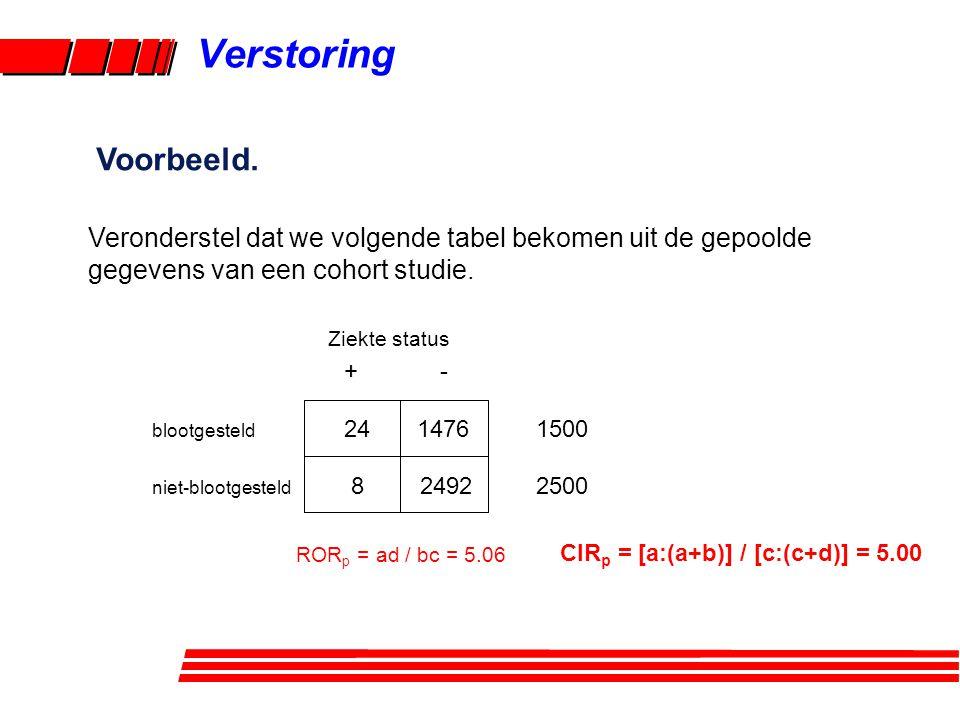 Veronderstel dat we volgende tabel bekomen uit de gepoolde gegevens van een cohort studie.