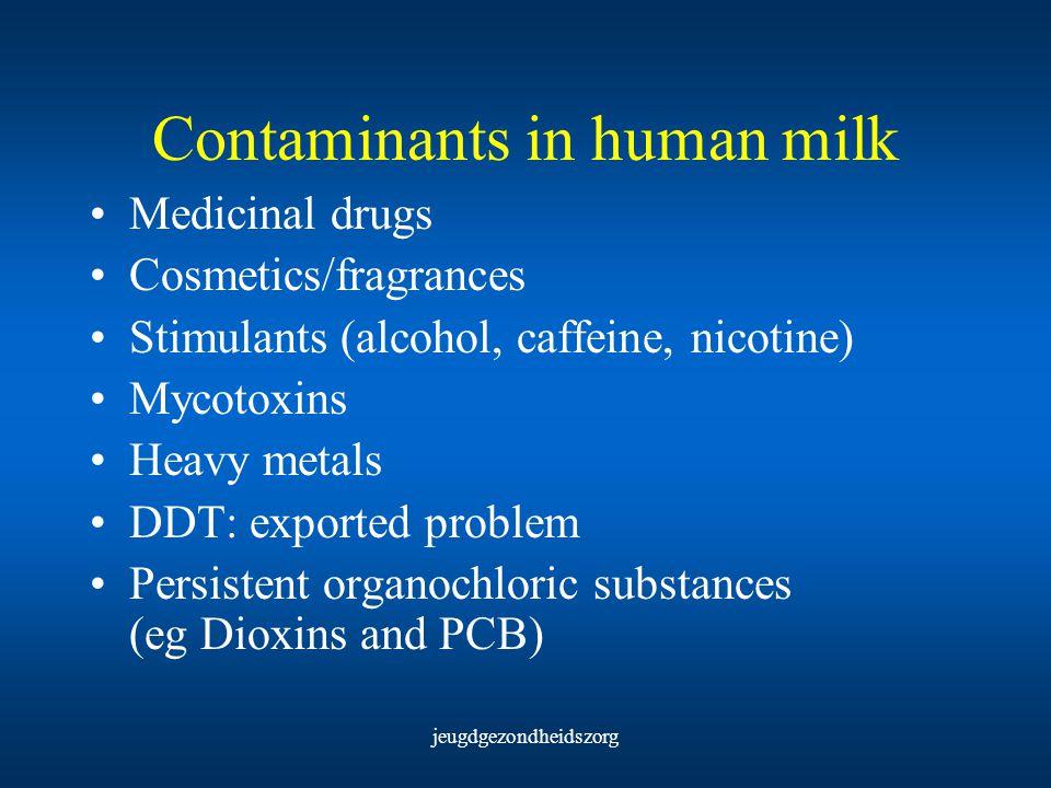 jeugdgezondheidszorg Contaminants in human milk Medicinal drugs Cosmetics/fragrances Stimulants (alcohol, caffeine, nicotine) Mycotoxins Heavy metals