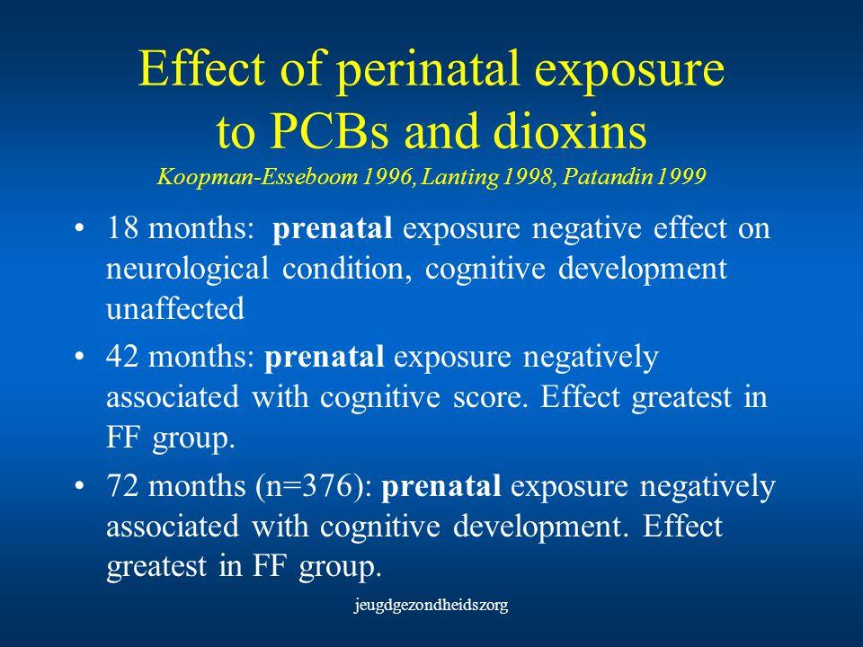 jeugdgezondheidszorg Effect of perinatal exposure to PCBs and dioxins Koopman-Esseboom 1996, Lanting 1998, Patandin 1999 18 months: prenatal exposure